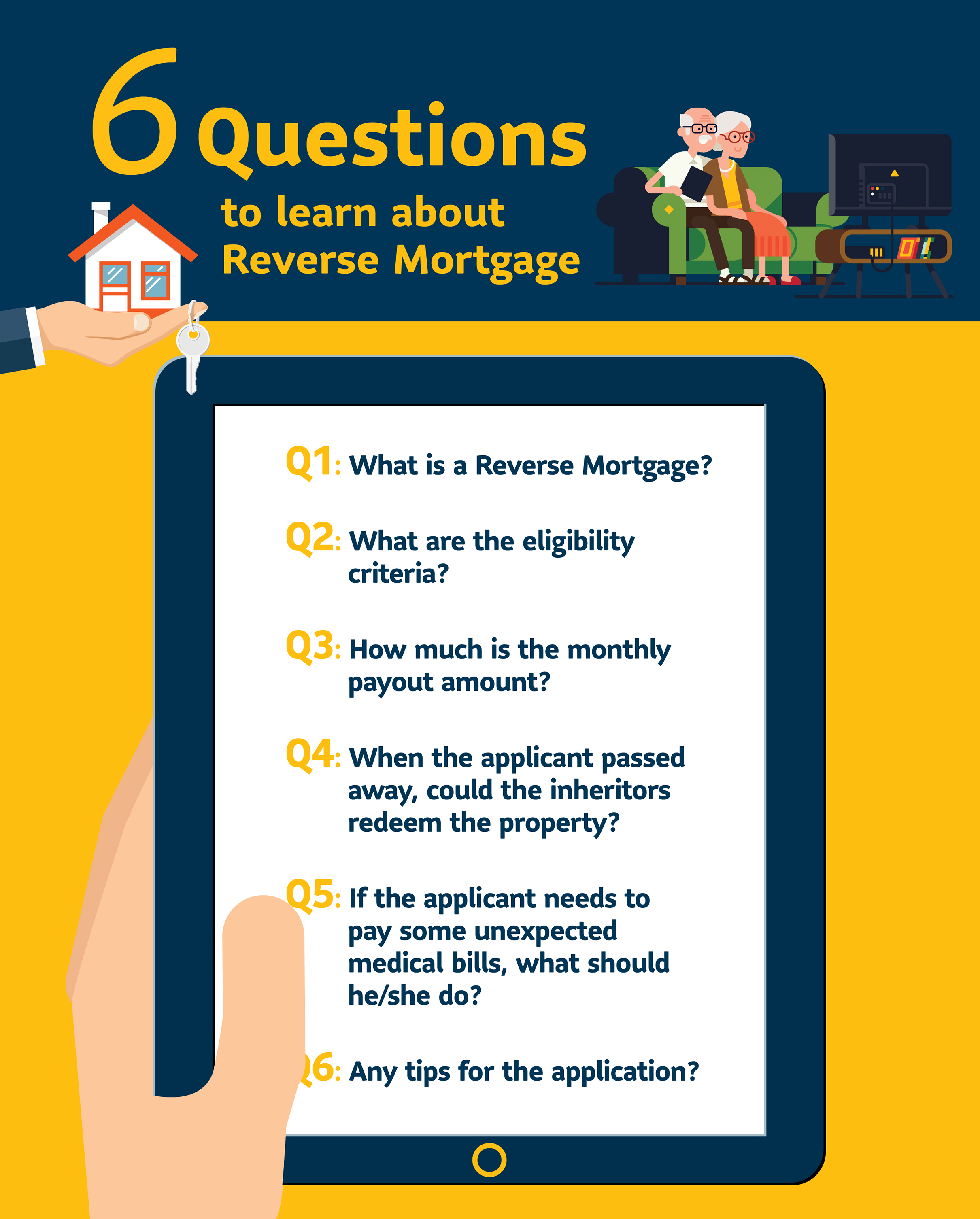 Find out If you could consider joining the Reverse Mortgage Programme by asking 6 questions.